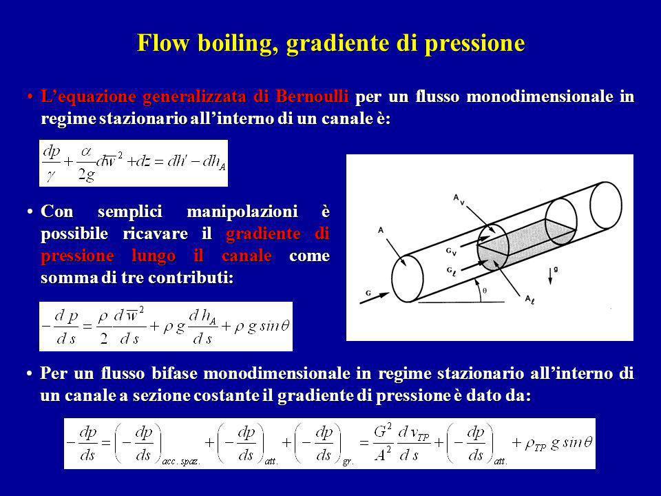 Flow boiling, gradiente di pressione Per un flusso bifase monodimensionale in regime stazionario allinterno di un canale a sezione costante il gradien