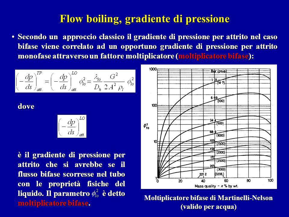 Flow boiling, gradiente di pressione Secondo un approccio classico il gradiente di pressione per attrito nel caso bifase viene correlato ad un opportu