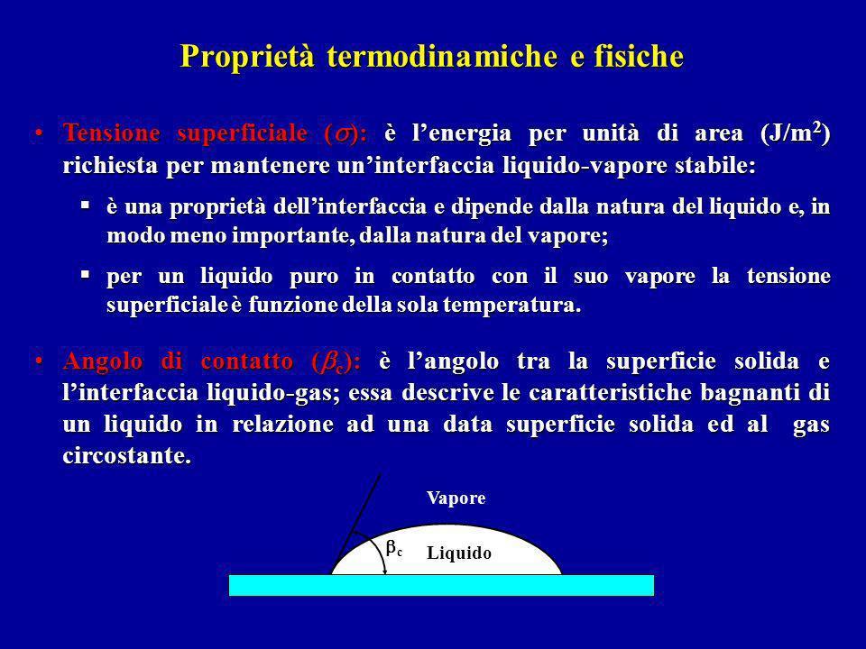 Proprietà termodinamiche e fisiche Tensione superficiale ( ): è lenergia per unità di area (J/m 2 ) richiesta per mantenere uninterfaccia liquido-vapo