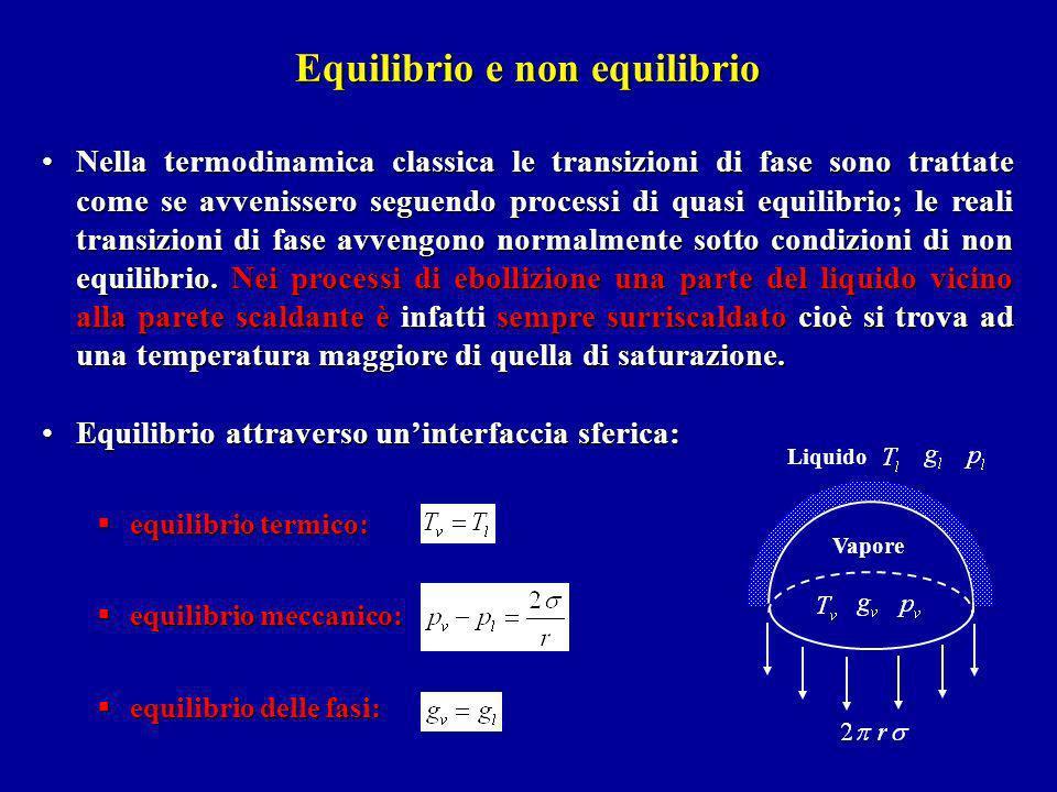 Equilibrio e non equilibrio Nella termodinamica classica le transizioni di fase sono trattate come se avvenissero seguendo processi di quasi equilibri