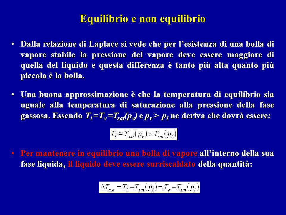 Equilibrio e non equilibrio Dalla relazione di Laplace si vede che per lesistenza di una bolla di vapore stabile la pressione del vapore deve essere m