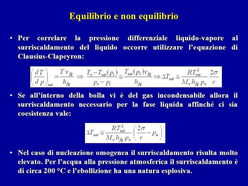 Equilibrio e non equilibrio Per correlare la pressione differenziale liquido-vapore al surriscaldamento del liquido occorre utilizzare lequazione di C