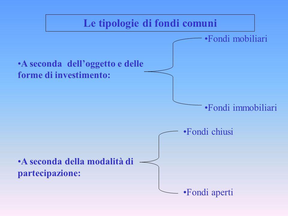 Le tipologie di fondi comuni A seconda delloggetto e delle forme di investimento: A seconda della modalità di partecipazione: Fondi mobiliari Fondi im