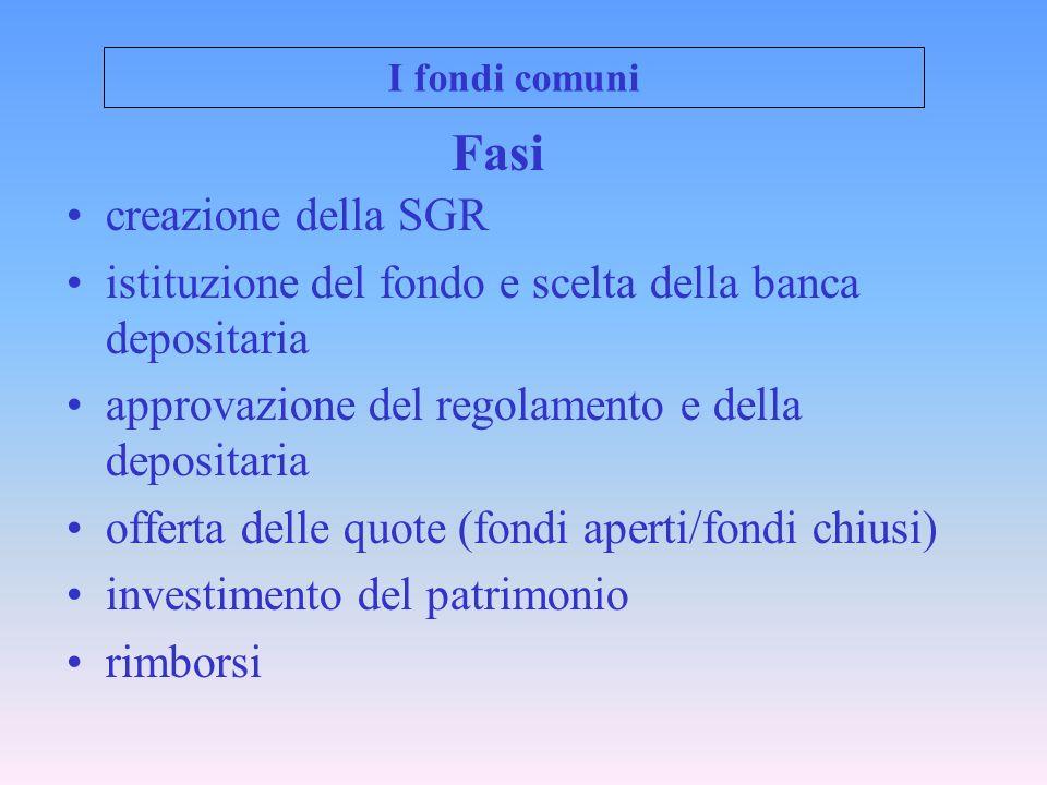 creazione della SGR istituzione del fondo e scelta della banca depositaria approvazione del regolamento e della depositaria offerta delle quote (fondi