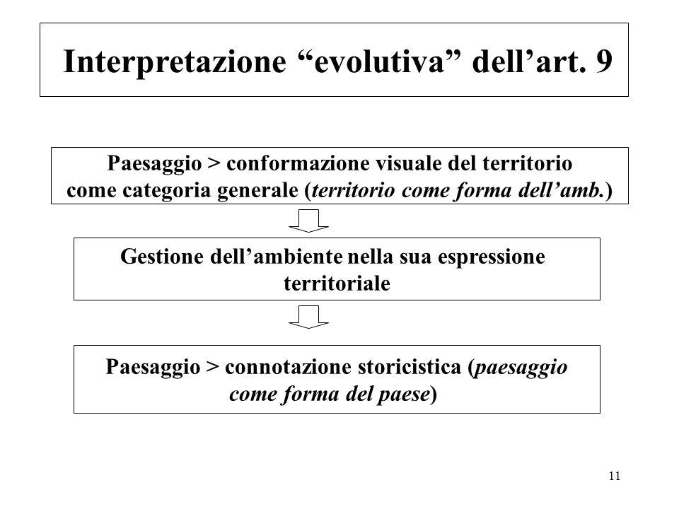 11 Interpretazione evolutiva dellart. 9 Paesaggio > conformazione visuale del territorio come categoria generale (territorio come forma dellamb.) Gest