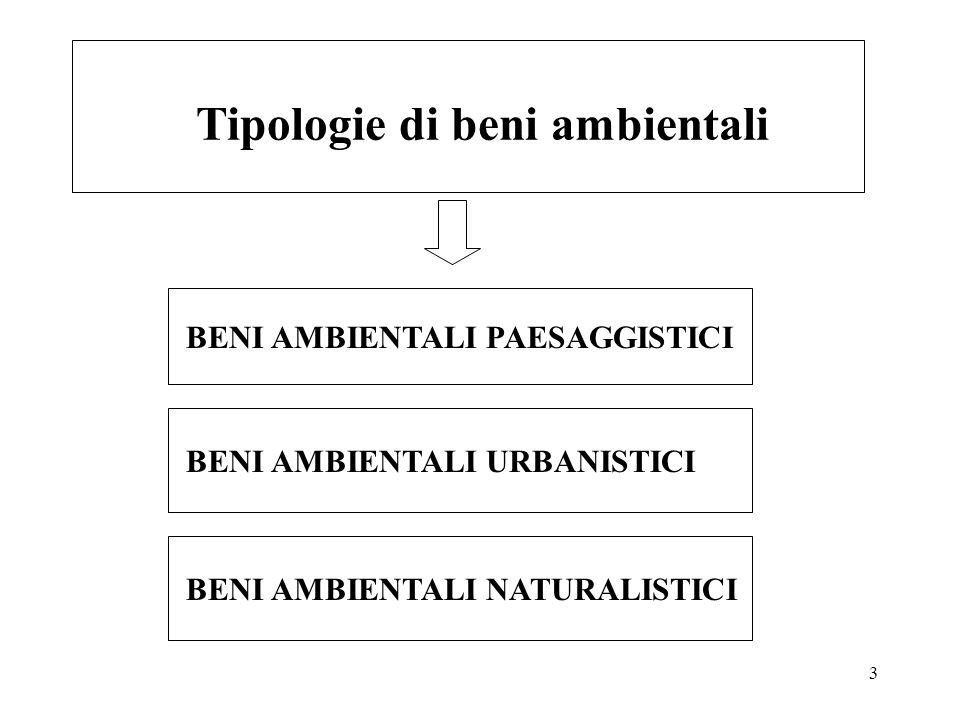 3 Tipologie di beni ambientali BENI AMBIENTALI PAESAGGISTICI BENI AMBIENTALI URBANISTICI BENI AMBIENTALI NATURALISTICI