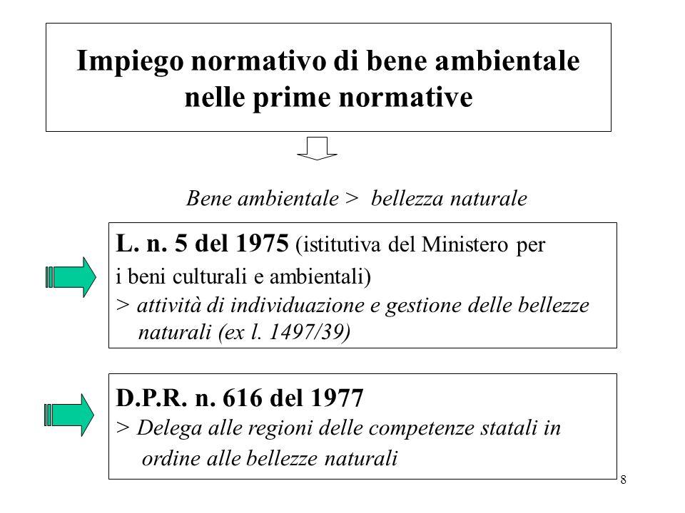 8 Impiego normativo di bene ambientale nelle prime normative L. n. 5 del 1975 (istitutiva del Ministero per i beni culturali e ambientali) > attività