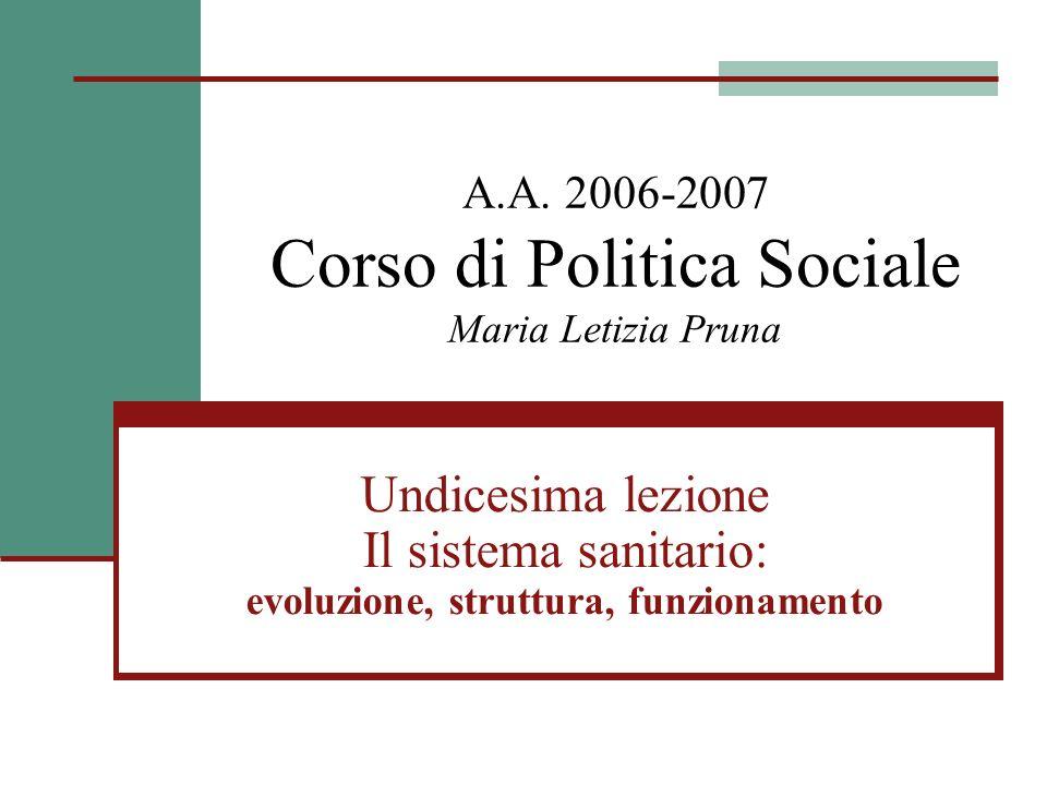 A.A. 2006-2007 Corso di Politica Sociale Maria Letizia Pruna Undicesima lezione Il sistema sanitario: evoluzione, struttura, funzionamento