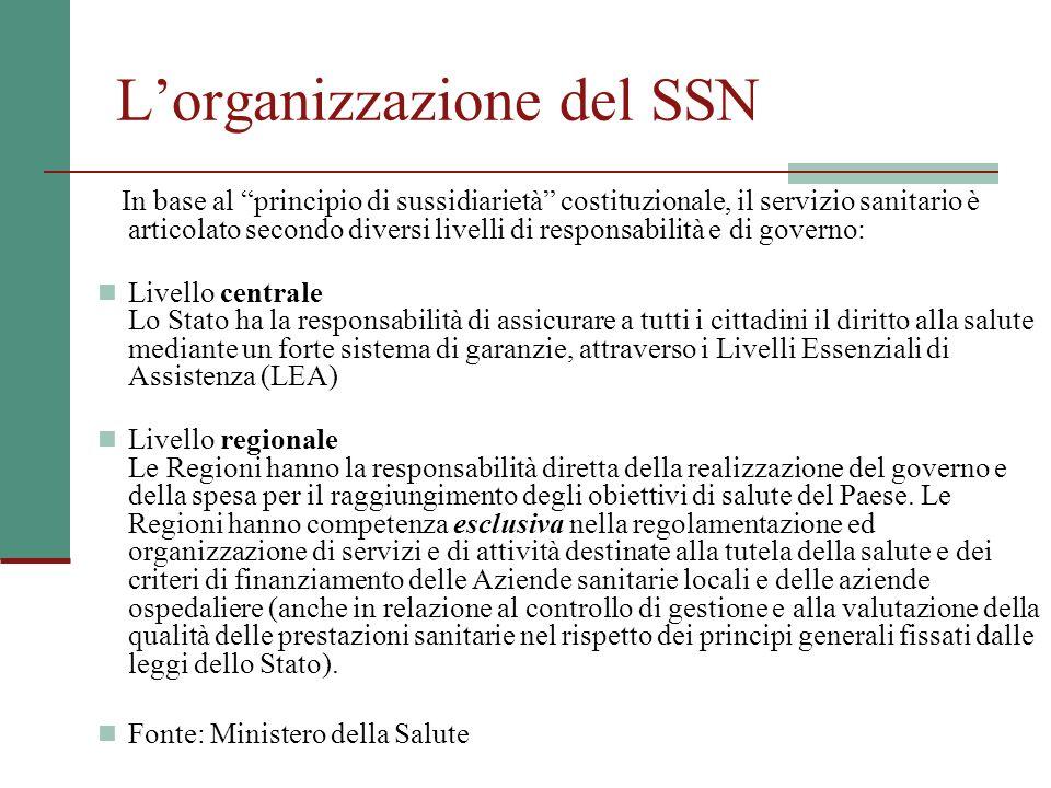 Lorganizzazione del SSN In base al principio di sussidiarietà costituzionale, il servizio sanitario è articolato secondo diversi livelli di responsabi