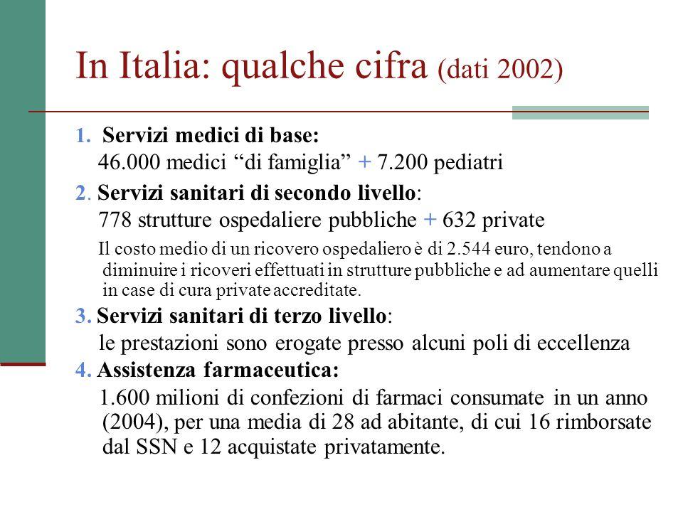In Italia: qualche cifra (dati 2002) 1. Servizi medici di base: 46.000 medici di famiglia + 7.200 pediatri 2. Servizi sanitari di secondo livello: 778
