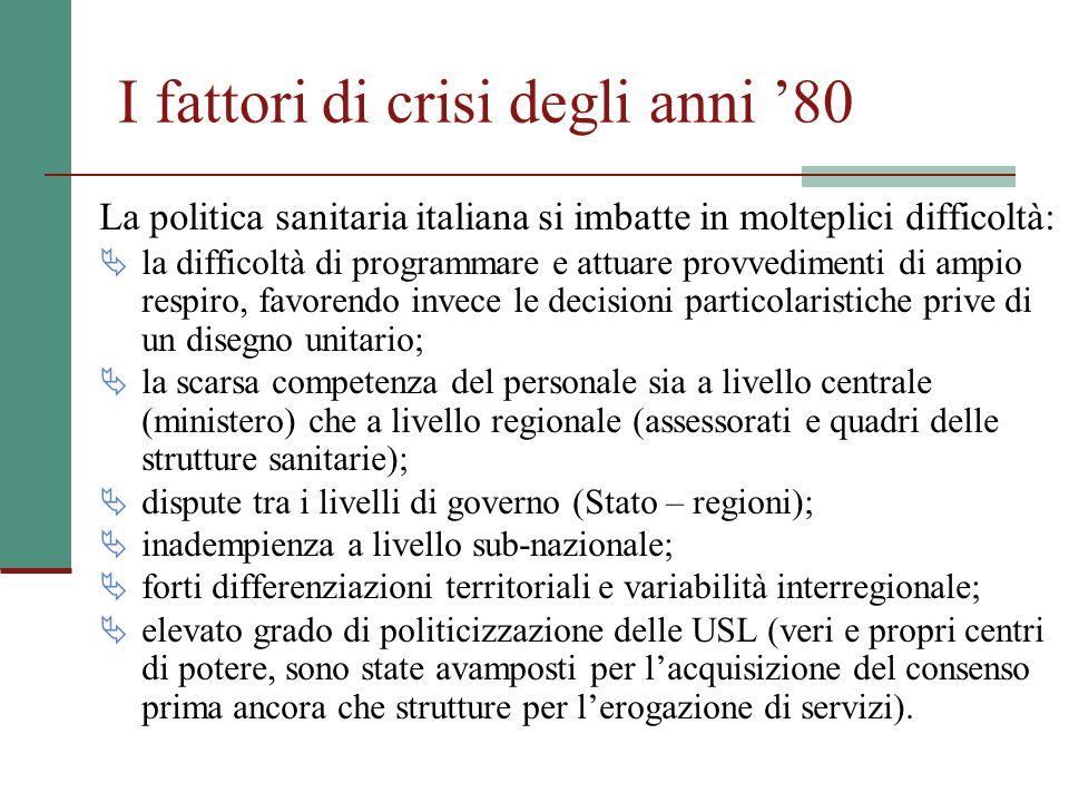 I fattori di crisi degli anni 80 La politica sanitaria italiana si imbatte in molteplici difficoltà: la difficoltà di programmare e attuare provvedime
