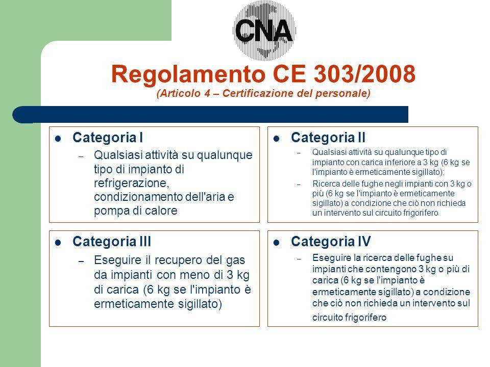 Regolamento CE 303/2008 (Articolo 4 – Certificazione del personale) Categoria I – Qualsiasi attività su qualunque tipo di impianto di refrigerazione, condizionamento dell aria e pompa di calore Categoria II – Qualsiasi attività su qualunque tipo di impianto con carica inferiore a 3 kg (6 kg se l impianto è ermeticamente sigillato); – Ricerca delle fughe negli impianti con 3 kg o più (6 kg se l impianto è ermeticamente sigillato) a condizione che ciò non richieda un intervento sul circuito frigorifero Categoria III – Eseguire il recupero del gas da impianti con meno di 3 kg di carica (6 kg se l impianto è ermeticamente sigillato) Categoria IV – Eseguire la ricerca delle fughe su impianti che contengono 3 kg o più di carica (6 kg se l impianto è ermeticamente sigillato) a condizione che ciò non richieda un intervento sul circuito frigorifero