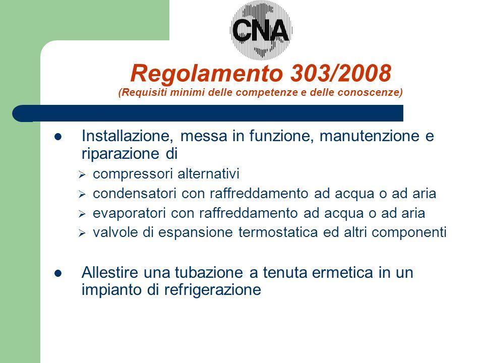Regolamento 303/2008 (Requisiti minimi delle competenze e delle conoscenze) Installazione, messa in funzione, manutenzione e riparazione di compressor