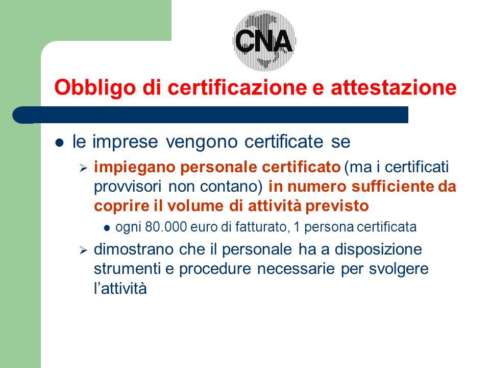 Obbligo di certificazione e attestazione le imprese vengono certificate se impiegano personale certificato (ma i certificati provvisori non contano) in numero sufficiente da coprire il volume di attività previsto ogni 80.000 euro di fatturato, 1 persona certificata dimostrano che il personale ha a disposizione strumenti e procedure necessarie per svolgere lattività