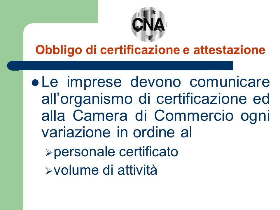 Le imprese devono comunicare allorganismo di certificazione ed alla Camera di Commercio ogni variazione in ordine al personale certificato volume di attività Obbligo di certificazione e attestazione