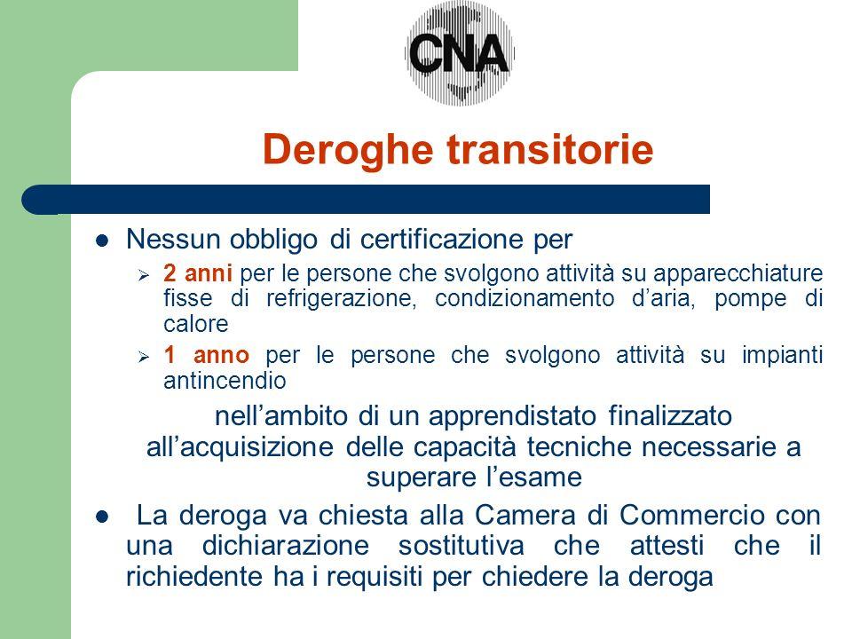 Deroghe transitorie Nessun obbligo di certificazione per 2 anni per le persone che svolgono attività su apparecchiature fisse di refrigerazione, condi