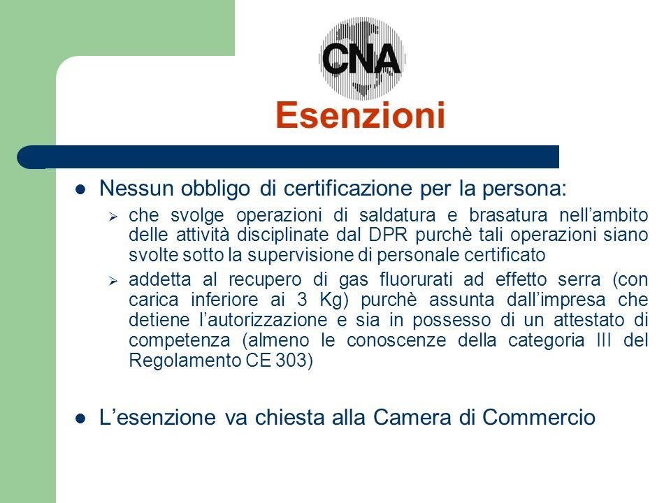 Esenzioni Nessun obbligo di certificazione per la persona: che svolge operazioni di saldatura e brasatura nellambito delle attività disciplinate dal D