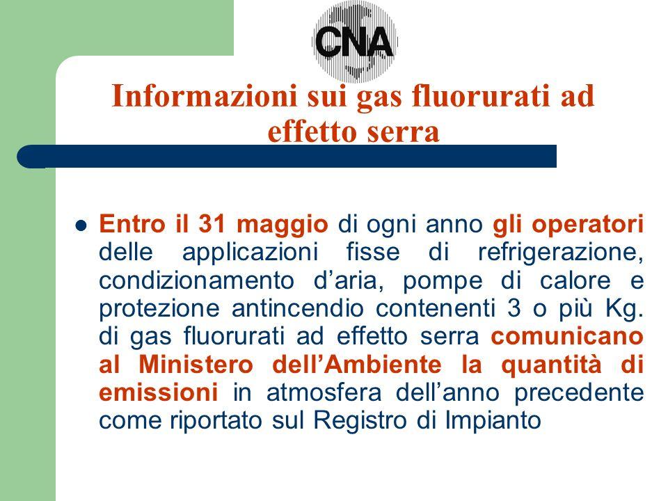 Informazioni sui gas fluorurati ad effetto serra Entro il 31 maggio di ogni anno gli operatori delle applicazioni fisse di refrigerazione, condizionamento daria, pompe di calore e protezione antincendio contenenti 3 o più Kg.