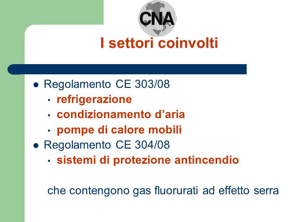 I settori coinvolti Regolamento CE 303/08 refrigerazione condizionamento daria pompe di calore mobili Regolamento CE 304/08 sistemi di protezione antincendio che contengono gas fluorurati ad effetto serra