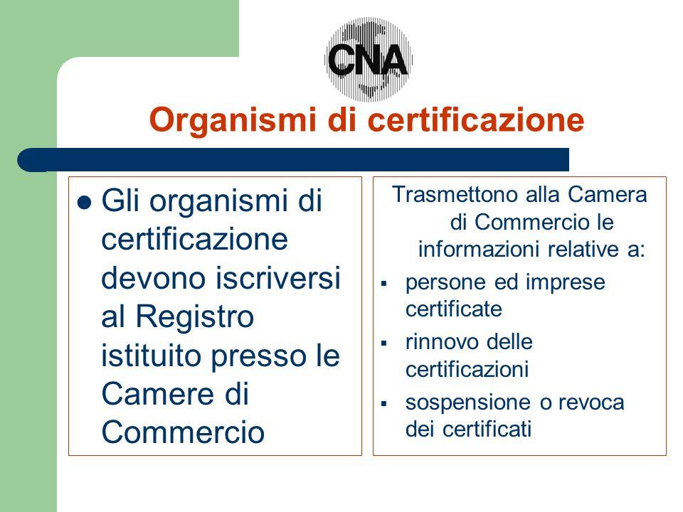 Organismi di certificazione Gli organismi di certificazione devono iscriversi al Registro istituito presso le Camere di Commercio Trasmettono alla Camera di Commercio le informazioni relative a: persone ed imprese certificate rinnovo delle certificazioni sospensione o revoca dei certificati
