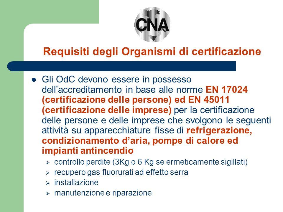 Requisiti degli Organismi di certificazione Gli OdC devono essere in possesso dellaccreditamento in base alle norme EN 17024 (certificazione delle per