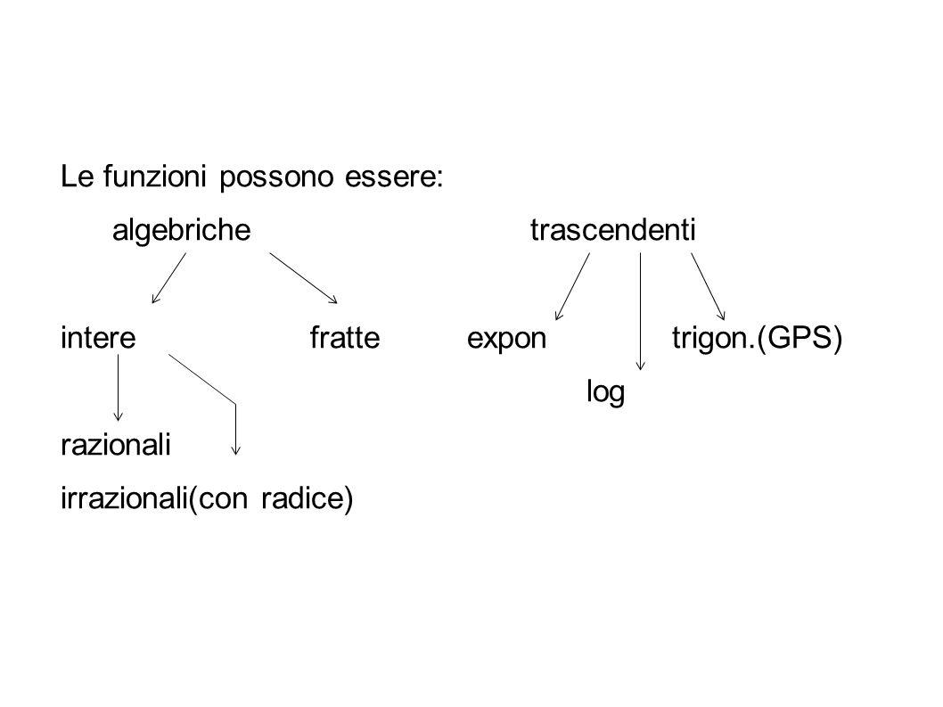 Le funzioni possono essere: algebriche trascendenti intere fratte expon trigon.(GPS) log razionali irrazionali(con radice)