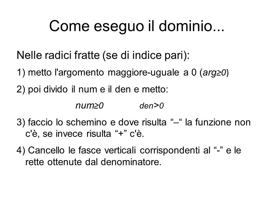 Come eseguo il dominio... Nelle radici fratte (se di indice pari): 1) metto l'argomento maggiore-uguale a 0 (arg 0) 2) poi divido il num e il den e me