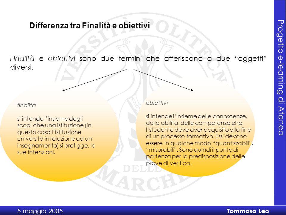 Progetto e-learning di Ateneo 5 maggio 2005 Tommaso Leo Differenza tra Finalità e obiettivi Finalità e obiettivi sono due termini che afferiscono a due oggetti diversi.