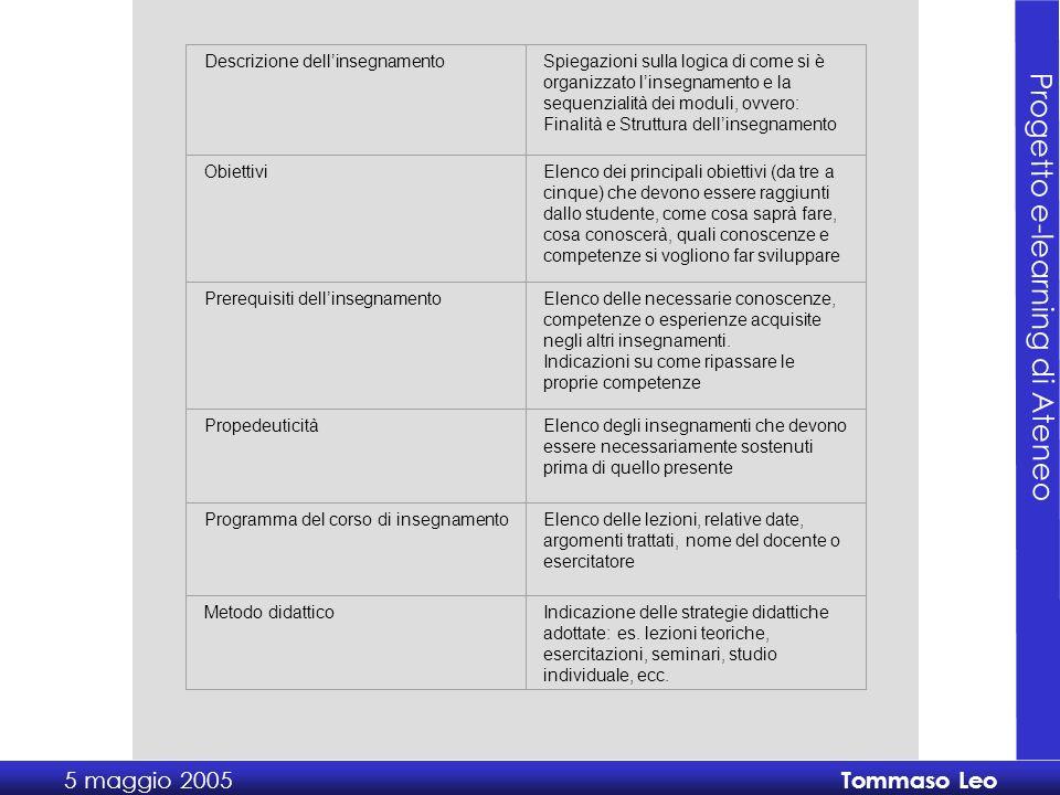 Progetto e-learning di Ateneo 5 maggio 2005 Tommaso Leo Materiale delle lezioniMateriale specifico di ogni lezione (ad esempio pdf, ppt, link di riferimento).