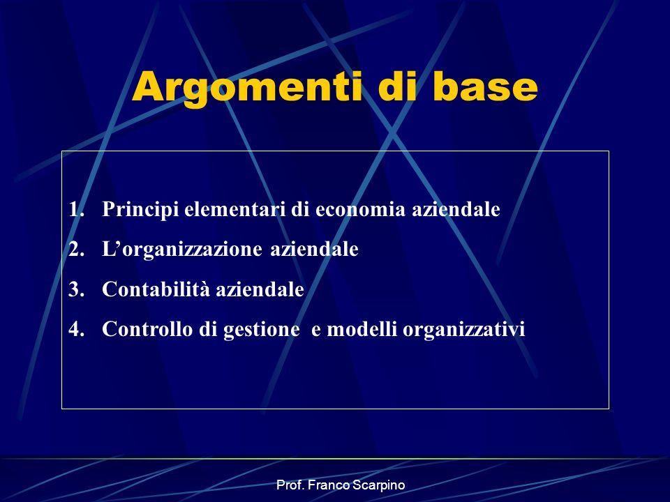 Prof. Franco Scarpino Argomenti di base 1.Principi elementari di economia aziendale 2.Lorganizzazione aziendale 3.Contabilità aziendale 4.Controllo di