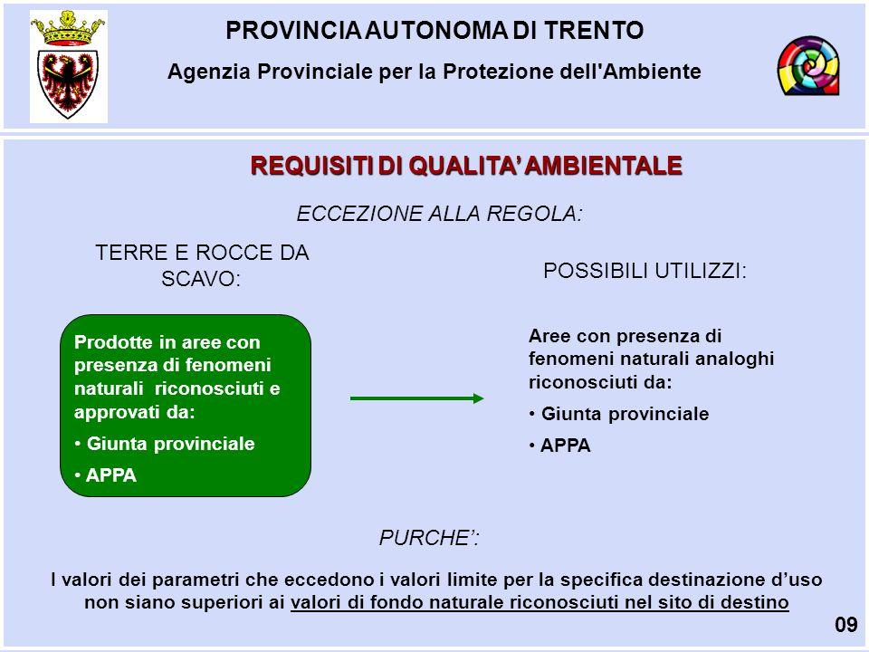 PROVINCIA AUTONOMA DI TRENTO Agenzia Provinciale per la Protezione dell Ambiente GESTIONE DEI RIFIUTI Art.