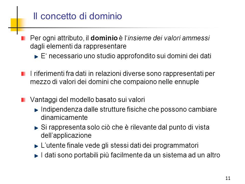 11 Per ogni attributo, il dominio è linsieme dei valori ammessi dagli elementi da rappresentare E necessario uno studio approfondito sui domini dei da