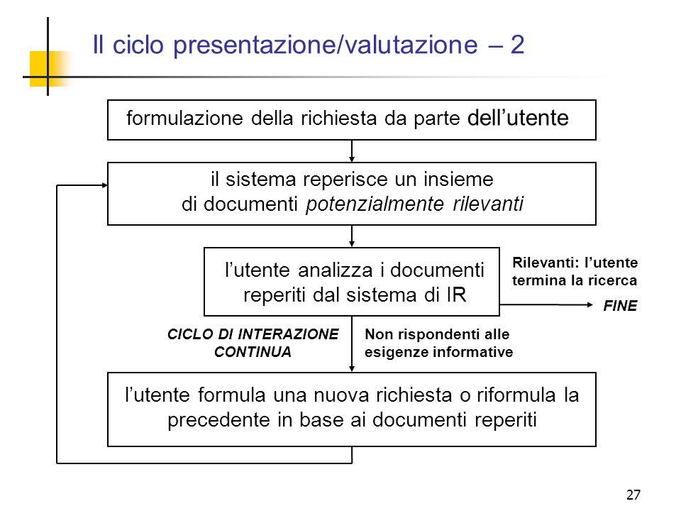 27 Il ciclo presentazione/valutazione – 2 formulazione della richiesta da parte dellutente il sistema reperisce un insieme di documenti potenzialmente