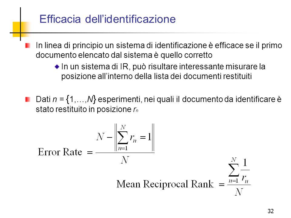32 Efficacia dellidentificazione In linea di principio un sistema di identificazione è efficace se il primo documento elencato dal sistema è quello co