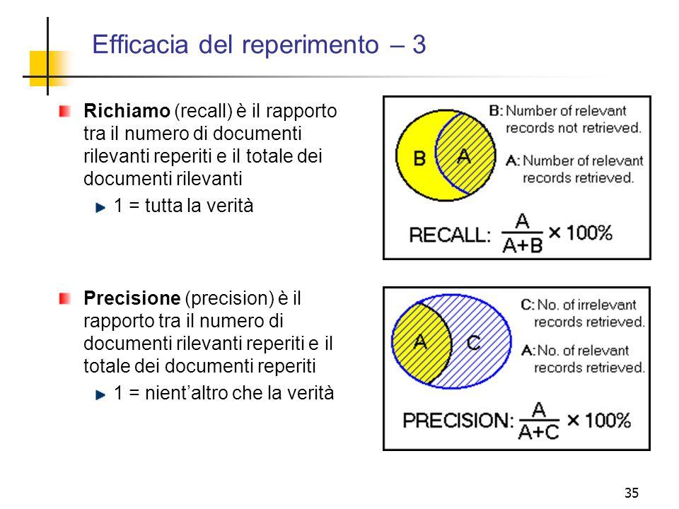 35 Efficacia del reperimento – 3 Richiamo (recall) è il rapporto tra il numero di documenti rilevanti reperiti e il totale dei documenti rilevanti 1 =