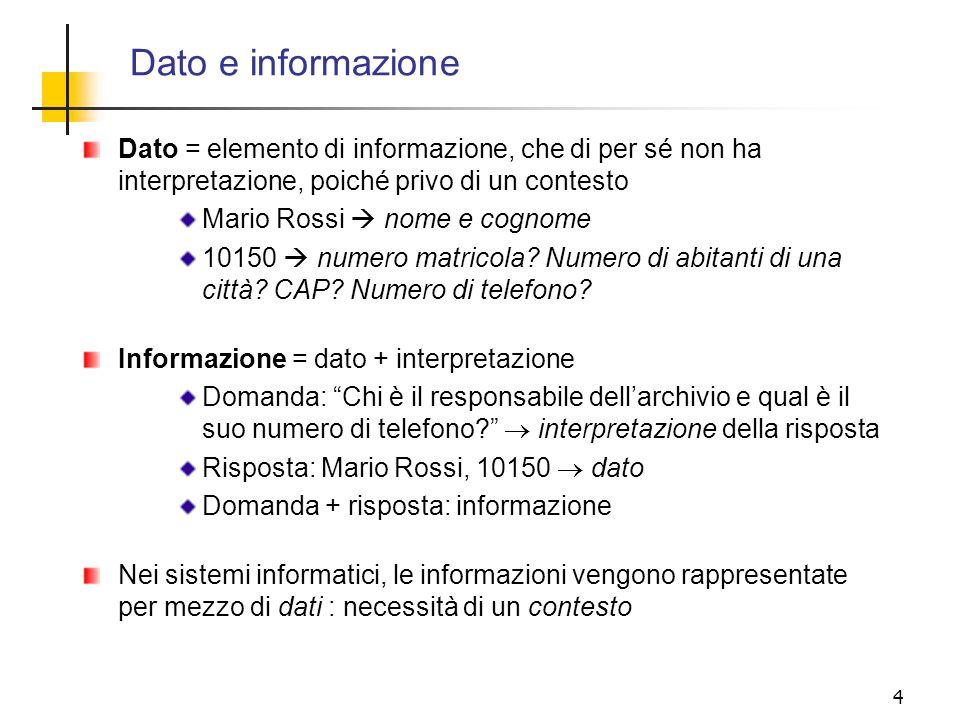 4 Dato = elemento di informazione, che di per sé non ha interpretazione, poiché privo di un contesto Mario Rossi nome e cognome 10150 numero matricola