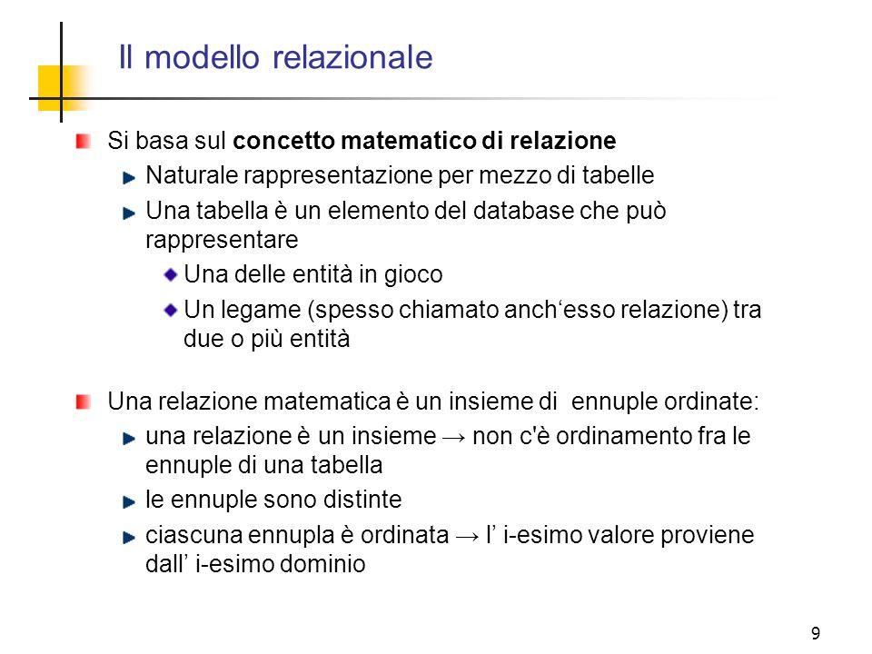 9 Si basa sul concetto matematico di relazione Naturale rappresentazione per mezzo di tabelle Una tabella è un elemento del database che può rappresen