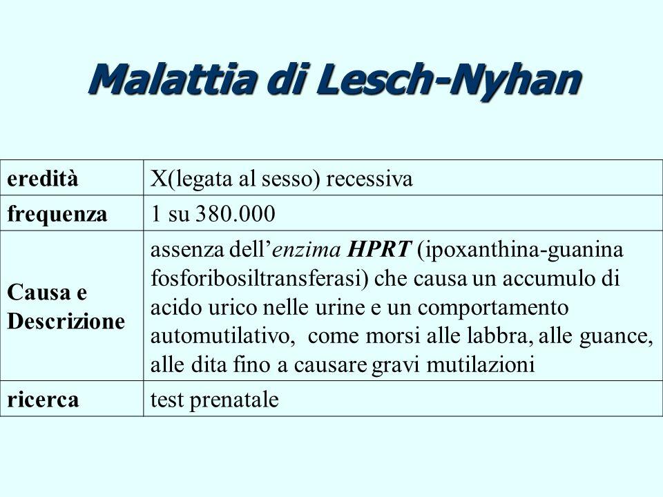 Malattia di Lesch-Nyhan ereditàX(legata al sesso) recessiva frequenza1 su 380.000 Causa e Descrizione assenza dellenzima HPRT (ipoxanthina-guanina fos