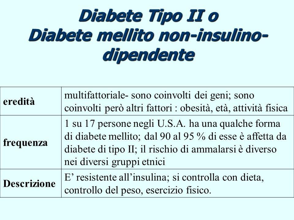 Diabete Tipo II o Diabete mellito non-insulino- dipendente eredità multifattoriale- sono coinvolti dei geni; sono coinvolti però altri fattori : obesi