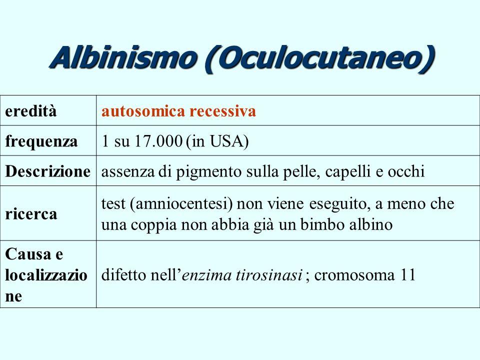 Albinismo (Oculocutaneo) ereditàautosomica recessiva frequenza1 su 17.000 (in USA) Descrizioneassenza di pigmento sulla pelle, capelli e occhi ricerca