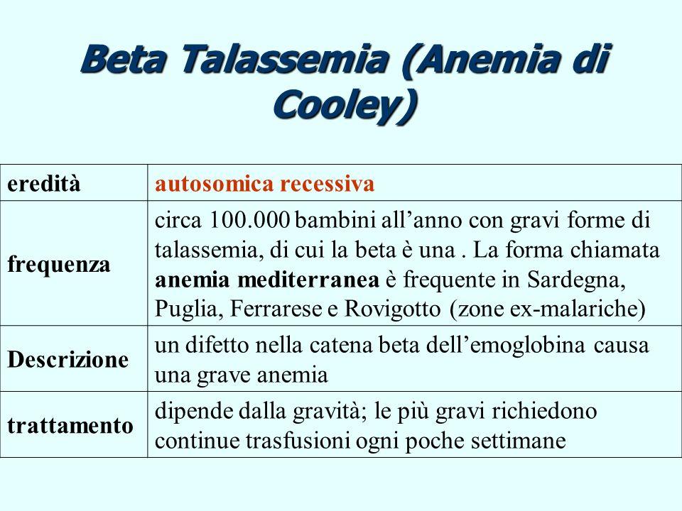 Beta Talassemia (Anemia di Cooley) ereditàautosomica recessiva frequenza circa 100.000 bambini allanno con gravi forme di talassemia, di cui la beta è