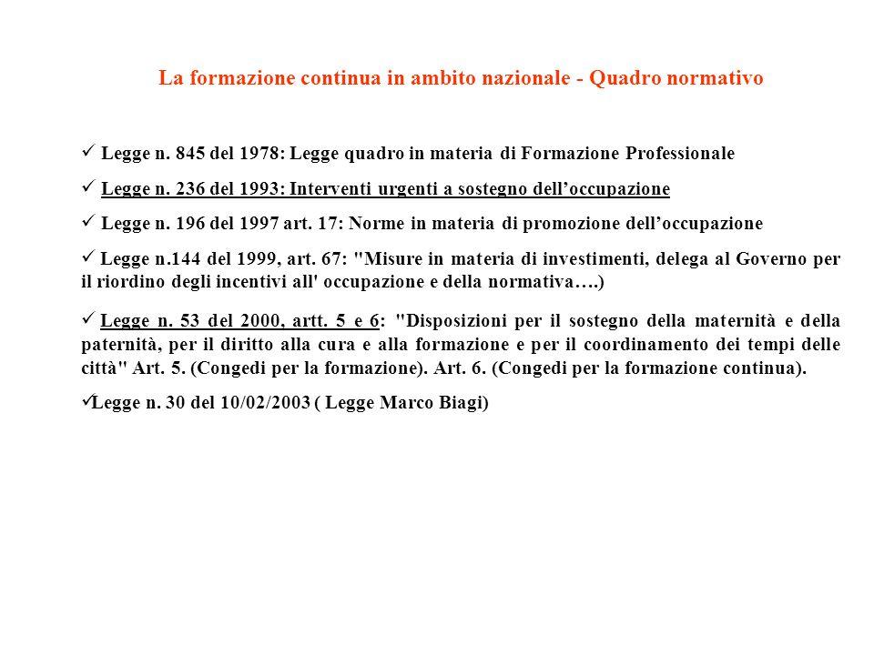 La formazione continua in ambito nazionale - Quadro normativo Legge n. 845 del 1978: Legge quadro in materia di Formazione Professionale Legge n. 236