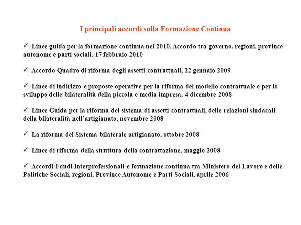 I principali accordi sulla Formazione Continua Linee guida per la formazione continua nel 2010. Accordo tra governo, regioni, province autonome e part