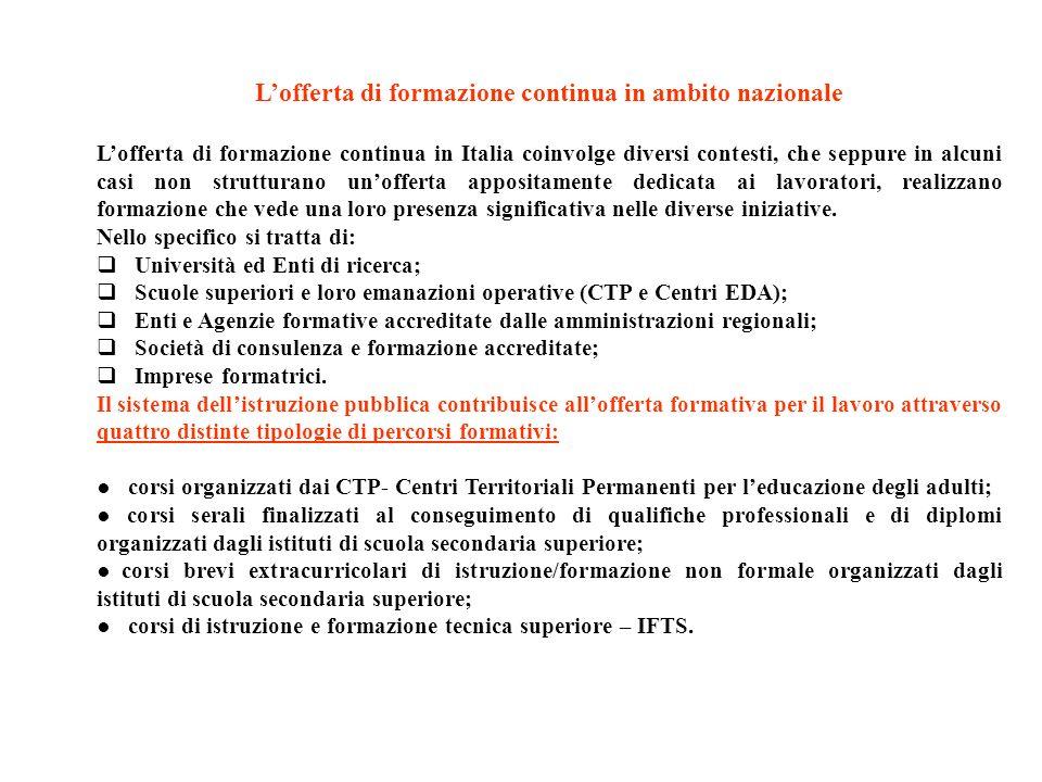 Lofferta di formazione continua in ambito nazionale Lofferta di formazione continua in Italia coinvolge diversi contesti, che seppure in alcuni casi n