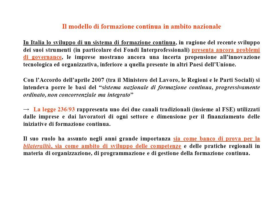 Il modello di formazione continua in ambito nazionale In Italia lo sviluppo di un sistema di formazione continua, in ragione del recente sviluppo dei