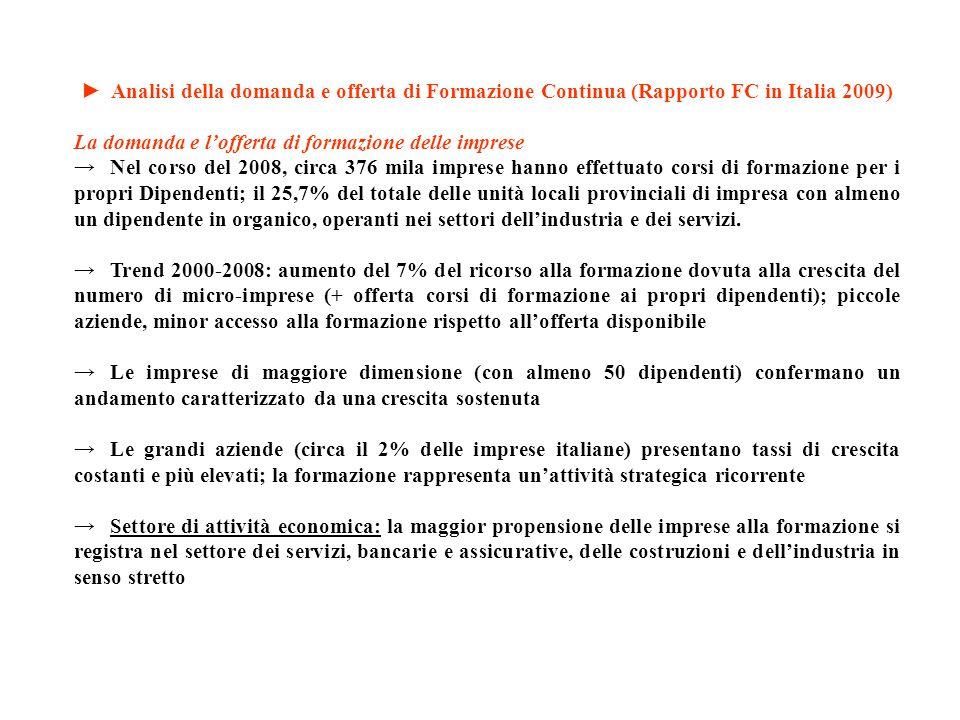 Analisi della domanda e offerta di Formazione Continua (Rapporto FC in Italia 2009) La domanda e lofferta di formazione delle imprese Nel corso del 20