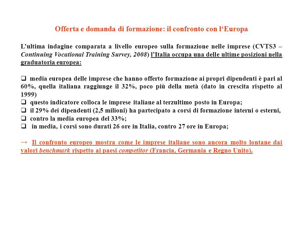 Offerta e domanda di formazione: il confronto con lEuropa Lultima indagine comparata a livello europeo sulla formazione nelle imprese (CVTS3 – Continu