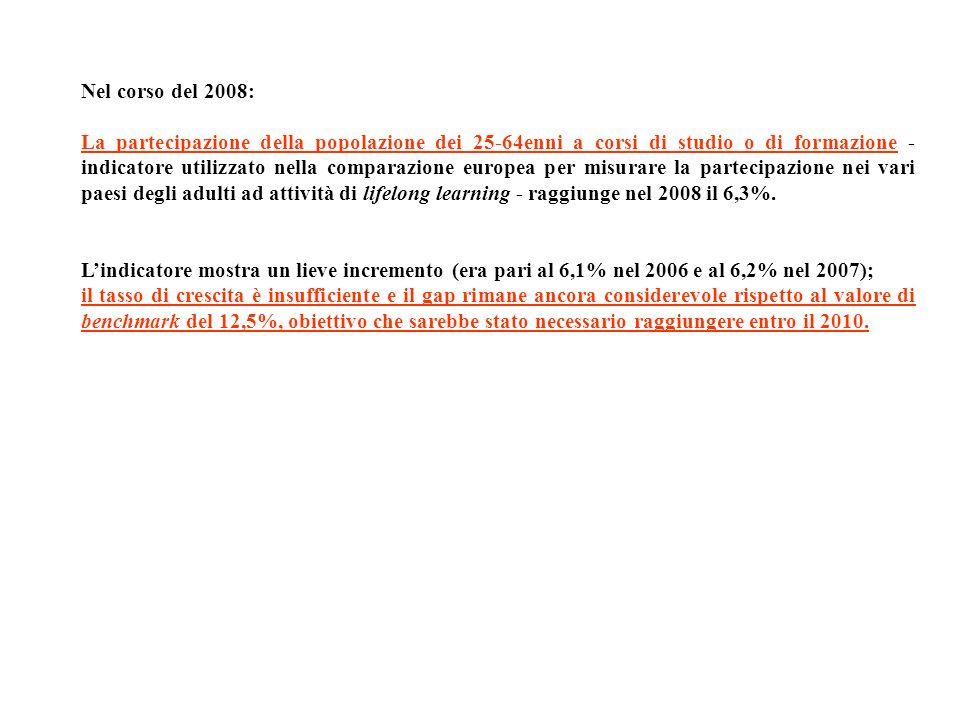 Nel corso del 2008: La partecipazione della popolazione dei 25-64enni a corsi di studio o di formazione - indicatore utilizzato nella comparazione eur
