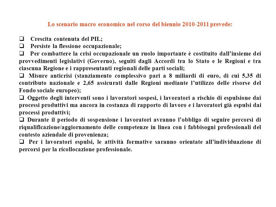 Gli investimenti in attività innovative Nel triennio 2004-2006, il 27,1% delle imprese italiane con almeno 10 addetti ha introdotto sul mercato, o al proprio interno, innovazioni di prodotto e/o processo.