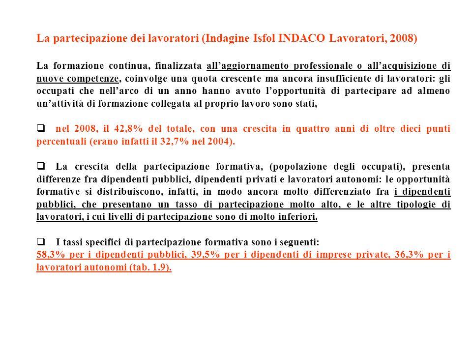 La partecipazione dei lavoratori (Indagine Isfol INDACO Lavoratori, 2008) La formazione continua, finalizzata allaggiornamento professionale o allacqu